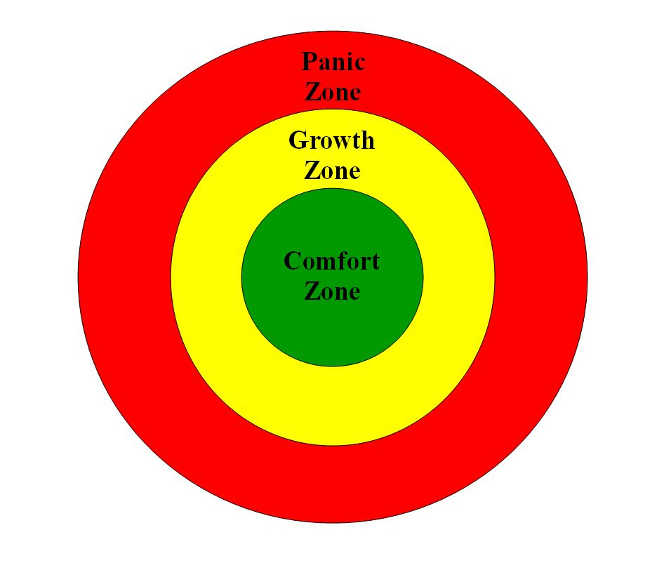 Get out of your comfort zone do something srom for Comfort zone